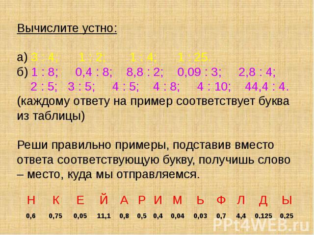 Вычислите устно: а) 3 : 4; 1 : 2; 1 : 4; 1 : 25. б) 1 : 8; 0,4 : 8; 8,8 : 2; 0,09 : 3; 2,8 : 4; 2 : 5; 3 : 5; 4 : 5; 4 : 8; 4 : 10; 44,4 : 4. (каждому ответу на пример соответствует буква из таблицы) Реши правильно примеры, подставив вместо ответа с…