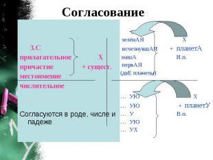 З.С З.С прилагательное Х причастие + сущест. местоимение числительное Согласуютс