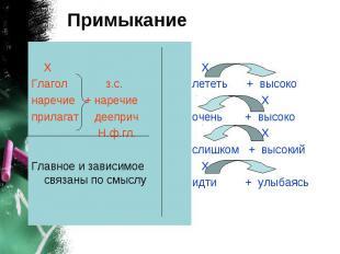 Х Глагол з.с. наречие + наречие прилагат дееприч Н.ф.гл. Главное и зависимое свя