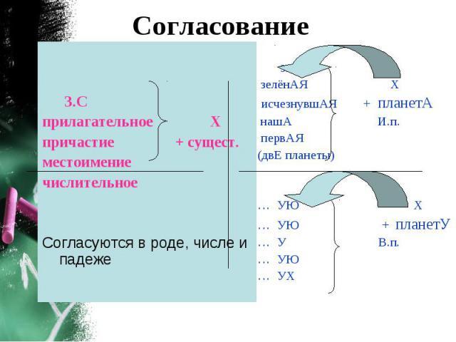 З.С З.С прилагательное Х причастие + сущест. местоимение числительное Согласуются в роде, числе и падеже