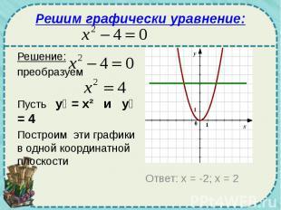 Решим графически уравнение: Решение: преобразуем Пусть у₁ = х² и у₂ = 4 Построим