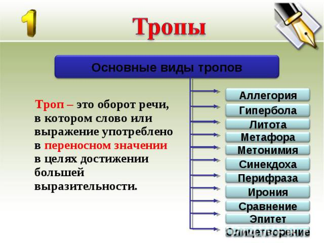 Троп – это оборот речи, в котором слово или выражение употреблено в переносном значении в целях достижении большей выразительности.