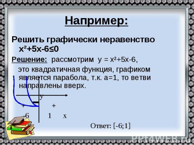 Например: Решить графически неравенство х²+5х-6≤0 Решение: рассмотрим у = х²+5х-6, это квадратичная функция, графиком является парабола, т.к. а=1, то ветви направлены вверх. у + + -6 1 x Ответ: [-6;1]