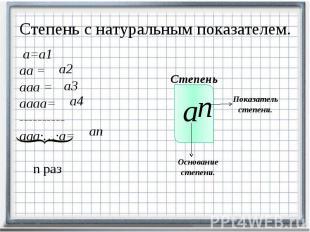 Степень с натуральным показателем. аа = ааа = аааа= ---------- ааа∙…∙а=  n