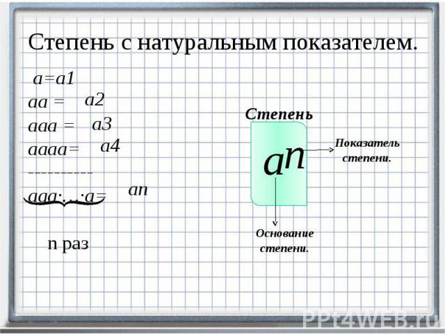 Степень с натуральным показателем. аа = ааа = аааа= ---------- ааа∙…∙а=  n раз