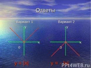 Ответы Вариант 1 y x 0