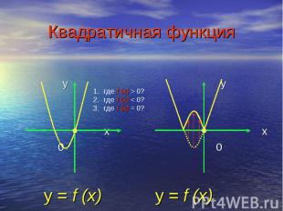Квадратичная функция y x 0