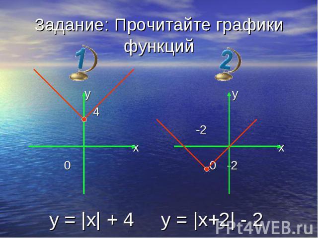 Задание: Прочитайте графики функций y 4 x 0