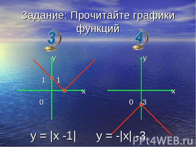 Задание: Прочитайте графики функций y 1 1 x 0