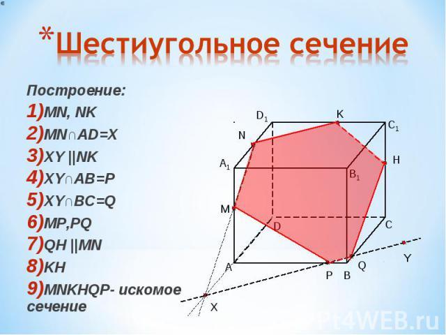 Построение: Построение: MN, NK MN∩AD=X XY ||NK XY∩AB=P XY∩BC=Q MP,PQ QH ||MN KH MNKHQP- искомое сечение