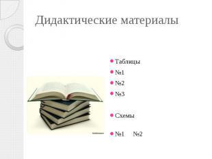 Дидактические материалы Таблицы №1 №2 №3 Схемы №1 №2
