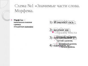 Схема №1 «Значимые части слова. Морфема. Морфе ма— наименьшаяязыкова