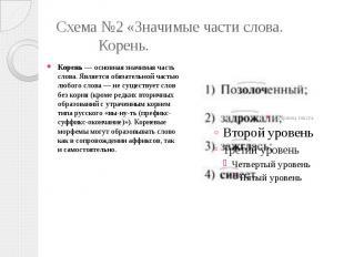Схема №2 «Значимые части слова. Корень. Корень— основная значимая часть сл