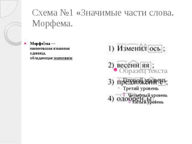 Схема №1 «Значимые части слова. Морфема. Морфе ма— наименьшаяязыковая единица, обладающаязначением