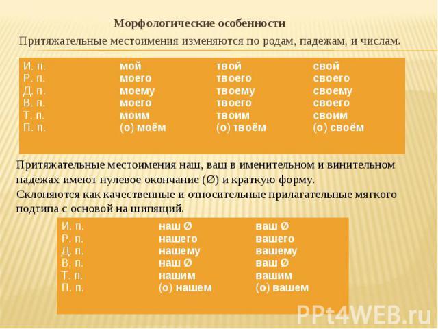 Морфологические особенности Морфологические особенности Притяжательные местоимения изменяются по родам, падежам, и числам.
