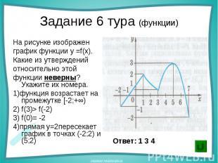 На рисунке изображен На рисунке изображен график функции у =f(х). Какие из утвер