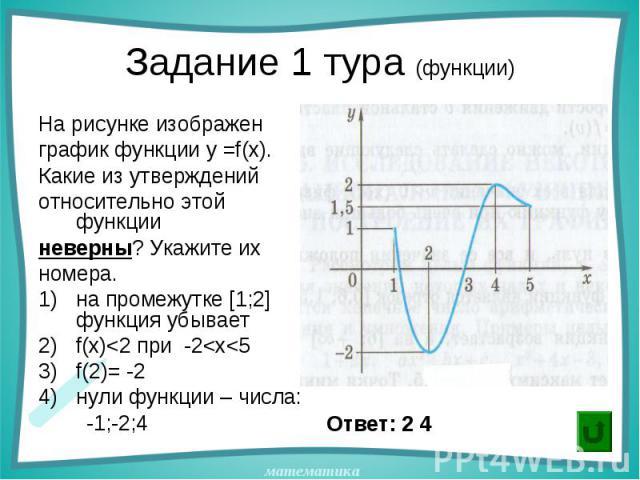 На рисунке изображен На рисунке изображен график функции у =f(х). Какие из утверждений относительно этой функции неверны? Укажите их номера. на промежутке [1;2] функция убывает f(х)<2 при -2<х<5 f(2)= -2 нули функции – числа: -1;-2;4