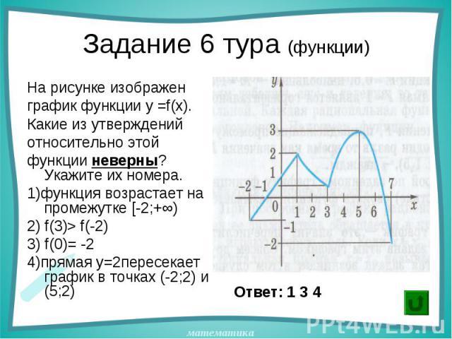 На рисунке изображен На рисунке изображен график функции у =f(х). Какие из утверждений относительно этой функции неверны? Укажите их номера. 1)функция возрастает на промежутке [-2;+∞) 2) f(3)> f(-2) 3) f(0)= -2 4)прямая у=2пересекает график в точ…