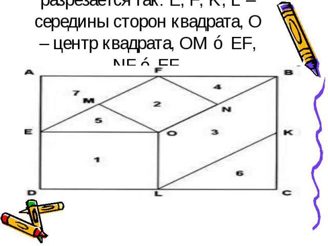 ПИФАГОРОВА ГОЛОВОЛОМКА Из семи частей квадрата составить снова квадрат, прямоугольник, равнобедренный треугольник, трапецию. Квадрат разрезается так: E, F, K, L – середины сторон квадрата, О – центр квадрата, ОМ ⊥ EF, NF ⊥ EF.