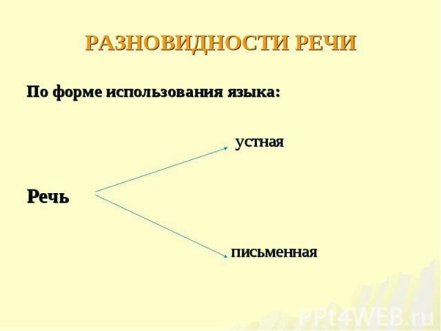 По форме использования языка: По форме использования языка: устная Речь письменная