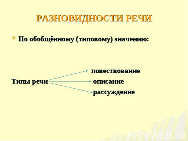 По обобщённому (типовому) значению: По обобщённому (типовому) значению: повествование Типы речи описание рассуждение