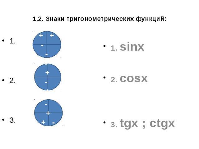 1.2. Знаки тригонометрических функций: 1. 2. 3.