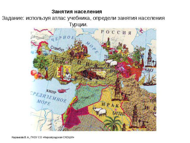 Занятия населения Задание: используя атлас учебника, определи занятия населения Турции.