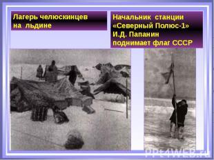 Начальник станции «Северный Полюс-1» И.Д. Папанин поднимает флаг СССР