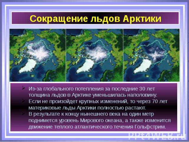 Сокращение льдов Арктики