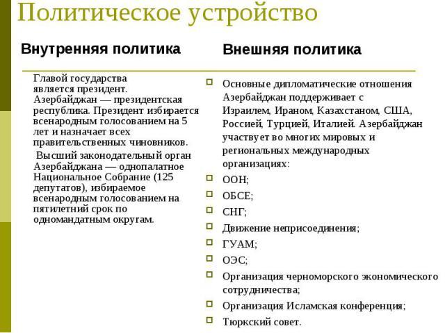 Внутренняя политика Внутренняя политика Главой государства являетсяпрезидент. Азербайджан— президентская республика. Президент избирается всенародным голосованием на 5 лет и назначает всех правительственных чиновников. Высший законодател…