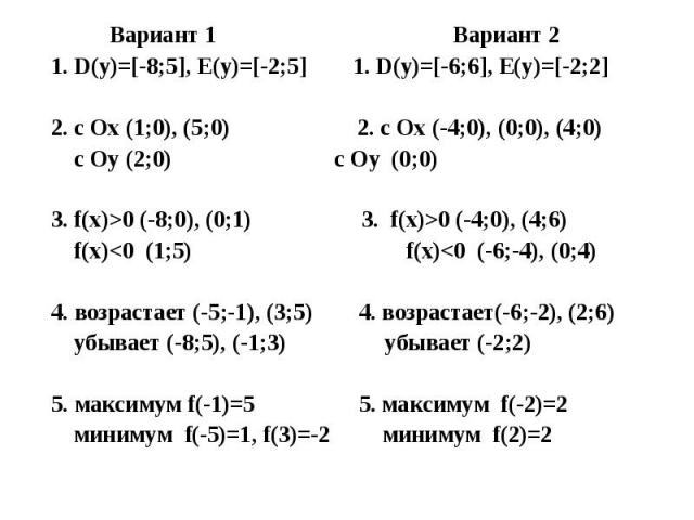 Вариант 1 Вариант 2 Вариант 1 Вариант 2 1. D(y)=[-8;5], E(y)=[-2;5] 1. D(y)=[-6;6], E(y)=[-2;2] 2. c Ox (1;0), (5;0) 2. c Ox (-4;0), (0;0), (4;0) c Oy (2;0) с Оу (0;0) 3. f(x)>0 (-8;0), (0;1) 3. f(x)>0 (-4;0), (4;6) f(x)<0 (1;5) f(x)<0 (…