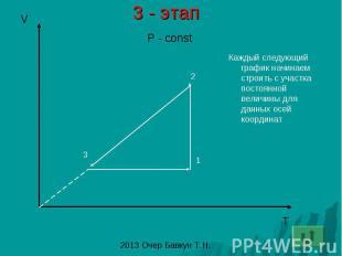 3 - этап Каждый следующий график начинаем строить с участка постоянной величины