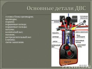 головка блока цилиндров; головка блока цилиндров; цилиндры; поршни; поршневые ко