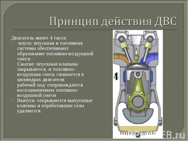 Двигатель имеет 4 такта: Двигатель имеет 4 такта: впуск: впускная и топливная системы обеспечивают образование топливно-воздушной смеси Сжатие: впускные клапаны закрываются, и топливно-воздушная смесь сжимается в цилиндрах двигателя рабочий ход: соп…