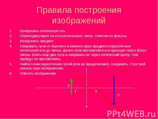 Изобразить оптическую ось Изобразить оптическую ось Перпендикулярно на оси расположить линзу, отметив ее фокусы Изобразить предмет Направить лучи от верхнего и нижнего края предмета параллельно оптической оси до линзы. Далее лучи преломляются и прох…