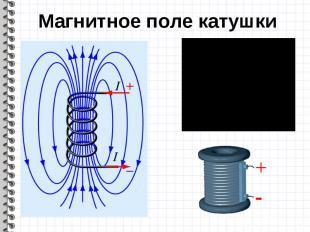 Магнитное поле катушки Магнитное поле катушки
