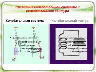 Сравнение колебательной системы и колебательного контура Колебательная система