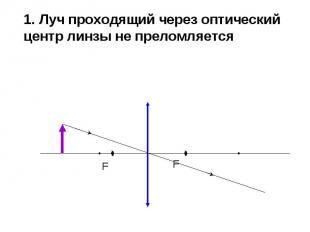1. Луч проходящий через оптический центр линзы не преломляется 1. Луч проходящий
