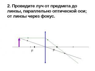 2. Проведите луч от предмета до линзы, параллельно оптической оси; от линзы чере