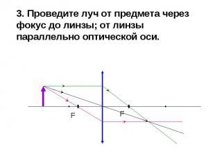 3. Проведите луч от предмета через фокус до линзы; от линзы параллельно оптическ