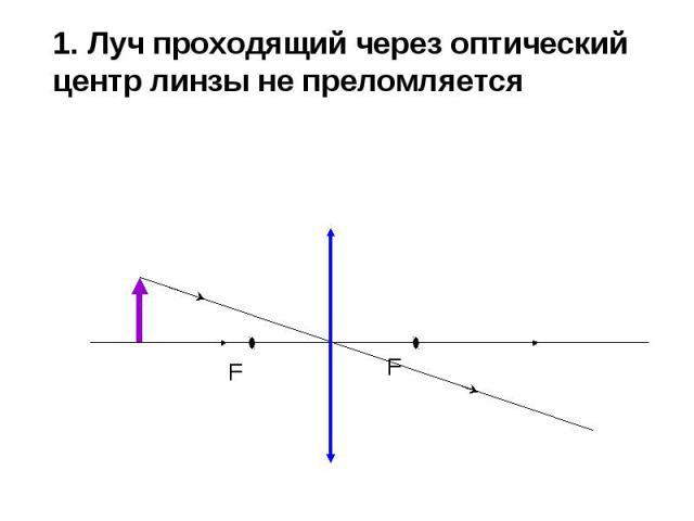 1. Луч проходящий через оптический центр линзы не преломляется 1. Луч проходящий через оптический центр линзы не преломляется