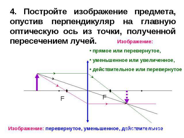 4. Постройте изображение предмета, опустив перпендикуляр на главную оптическую ось из точки, полученной пересечением лучей. 4. Постройте изображение предмета, опустив перпендикуляр на главную оптическую ось из точки, полученной пересечением лучей.
