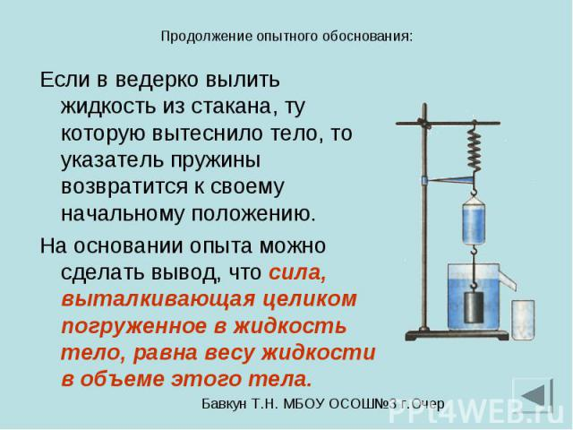 Продолжение опытного обоснования: Если в ведерко вылить жидкость из стакана, ту которую вытеснило тело, то указатель пружины возвратится к своему начальному положению. На основании опыта можно сделать вывод, что сила, выталкивающая целиком погруженн…