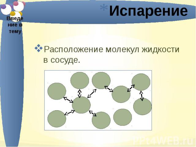 Испарение Расположение молекул жидкости в сосуде.