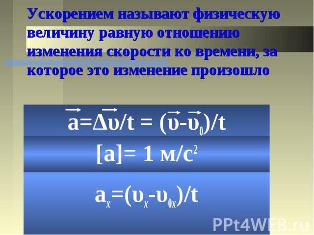 Ускорением называют физическую величину равную отношению изменения скорости ко времени, за которое это изменение произошло a=Δυ/t = (υ-υ0)/t aх=(υх-υ0х)/t