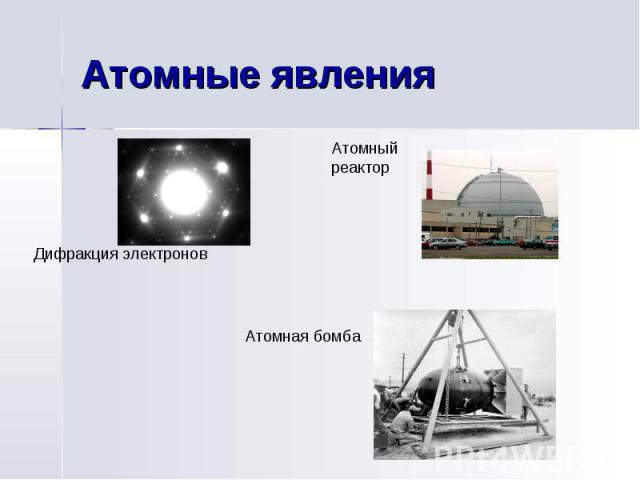 Атомные явления