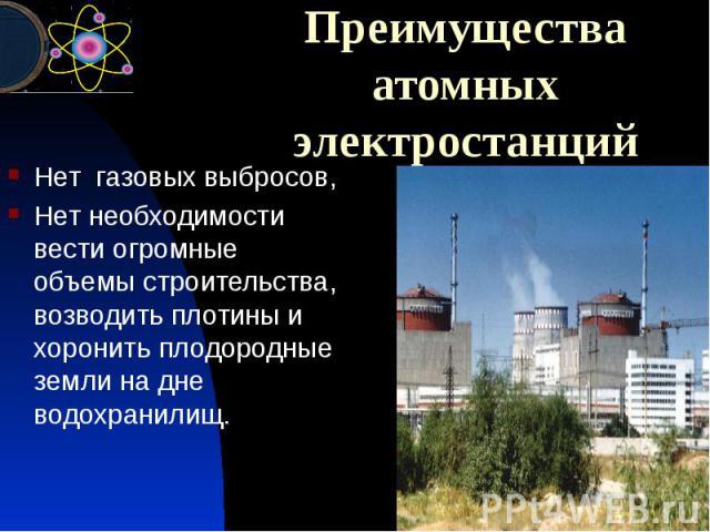 Преимущества атомных электростанций Нет газовых выбросов, Нет необходимости вести огромные объемы строительства, возводить плотины и хоронить плодородные земли на дне водохранилищ.