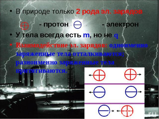 В природе только 2 рода эл. зарядов В природе только 2 рода эл. зарядов - протон - электрон У тела всегда есть m, но не q Взаимодействие эл. зарядов: одноименно заряженные тела отталкиваются; разноименно заряженные тела притягиваются.
