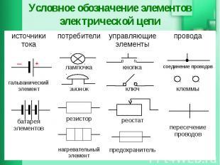 Условное обозначение элементов электрической цепи