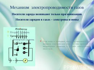 Механизм электропроводимости газов Носители заряда возникают только при ионизаци